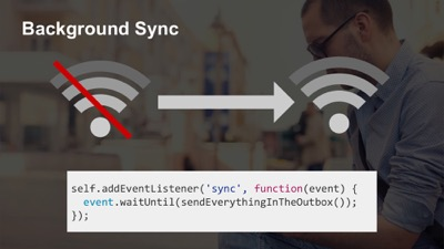 Background Sync