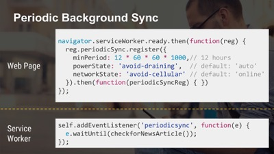 Periodic Background Sync