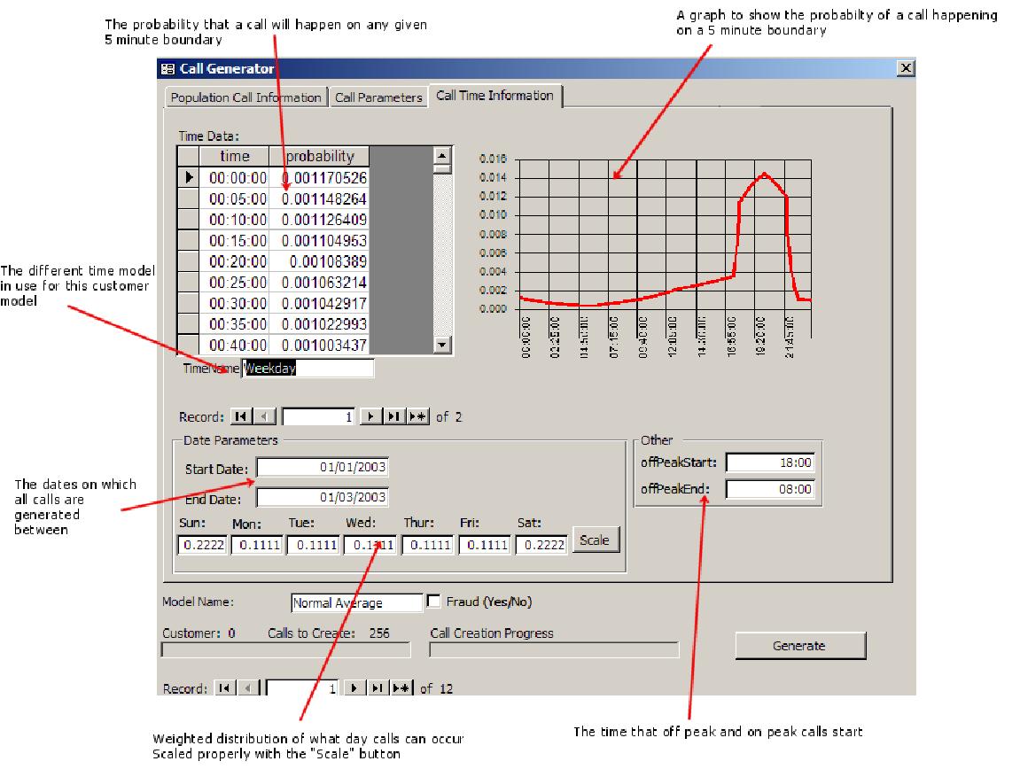 Dorable Phenomenal Data Diagram Tool Photo Ideas Composition ...